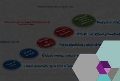sinnetic-Planeación-de-la-demanda-y-gestión-de-inventarios
